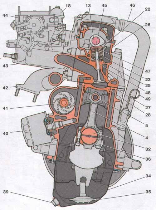 Устройство системы охлаждения двигателя ваз 2110 12 статья про назначение системы схема смазки автомобиля ваз 2110.